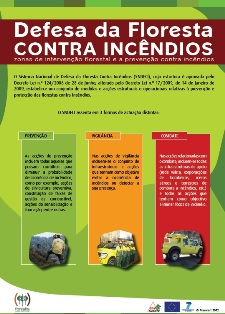 Forestis for Medidas contra incendios